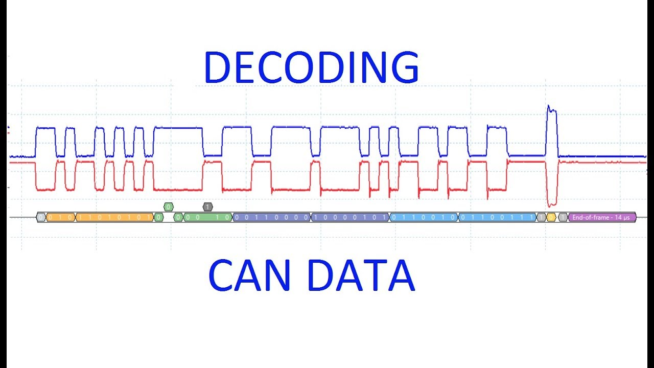 Decoding CAN Bus Data Using the Pico Scope - YouTube