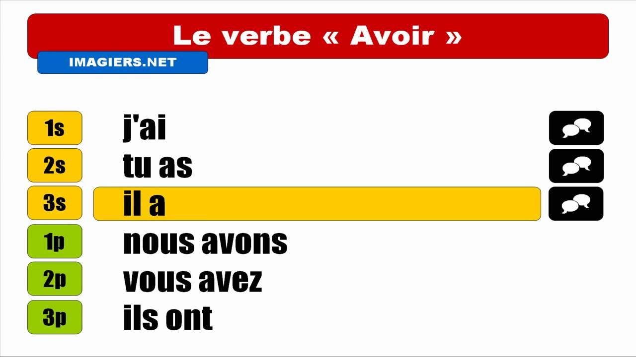 Hd Conjugaison Avoir Indicatif Present Youtube