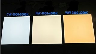 new samsung led panel light cri 85ra cri 90ra with higher lumens from aider led
