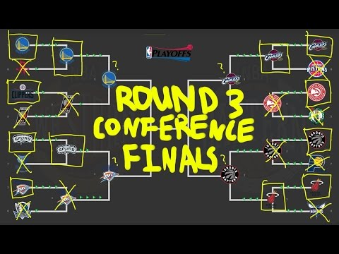 [NBA playoff bracket 2017] NBA Playoffs Predictions Round ...