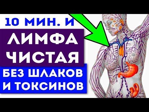 ЧИСТАЯ ЛИМФА ЗА 10 мин! Лимфодренажный массаж. Чистка организма от шлаков и токсинов!