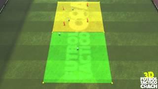 Conservación del balón + cambio del espacio de juego + transiciones. ED 98