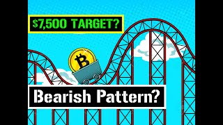 Bitcoin Creating a Bearish Consolidation 🌟 Buy Target
