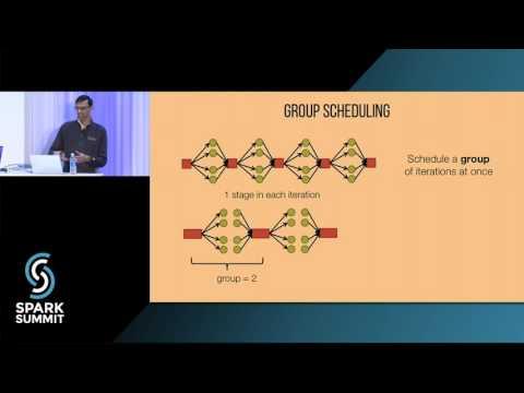 Drizzle—Low Latency Execution for Apache Spark: Spark Summit East talk by Shivaram Venkataraman