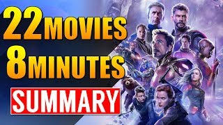 Everything You Need To Know Before Endgame in Hindi | Avengers Endgame in hindi