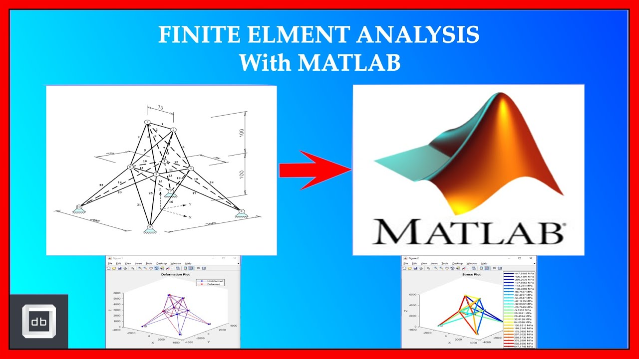 Finite Element Analysis (FEA) of 2D and 3D Truss Structure - File