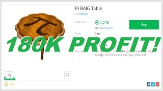 Roblox Projecting: Projection Pi RAIG Table (180K ROBUX PROFIT!)
