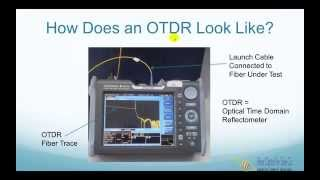 What Is an OTDR_OTDR VIDEO_OPTICAL TIME DOMAIN REFLECTOR