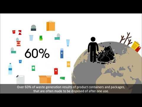 Waste generation and management- Sustainability   ACCIONA