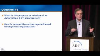 Best Practices for Developing Organizational Structure Workshop 1 @ 2015 ARC Industry Forum