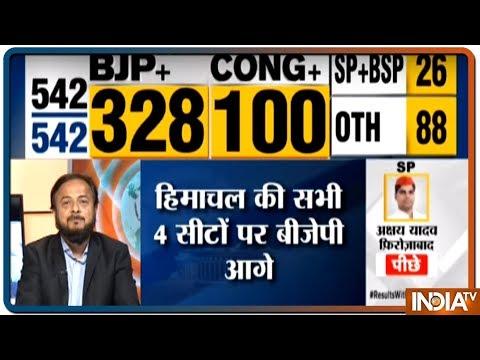 Lok Sabha Election Results 2019: Smriti Irani Leading By 4500 Votes In Amethi