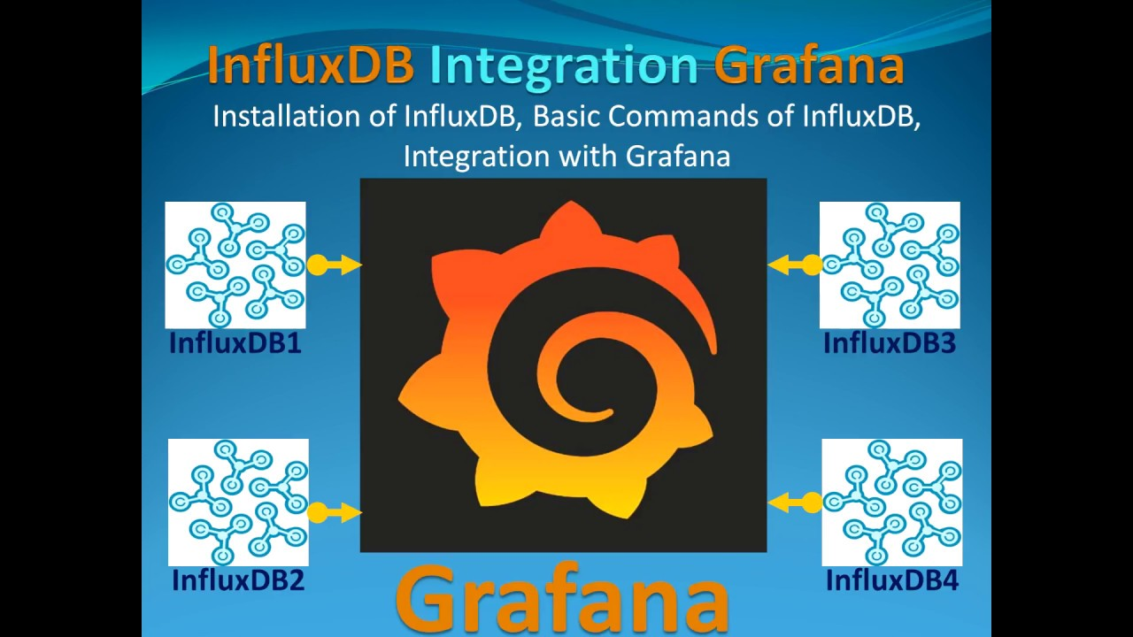 InfluxDB Tutorial - Installation of InfluxDB & Basic Database related  commands - Part1