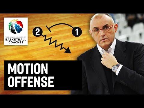 Motion offense - Matteo Boniciolli - Basketball Fundamentals