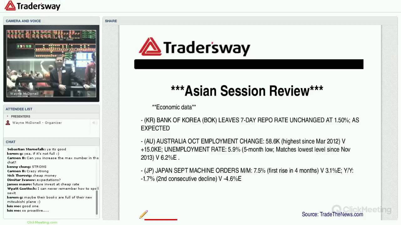Forex Trade Strategy Sessions by TradersWay | Page 16