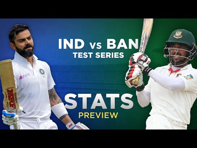 India vs Bangladesh, Test Series: Stats Preview