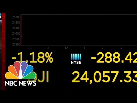 Special Report: Dow Jones Opens Down After Record Loss | NBC News