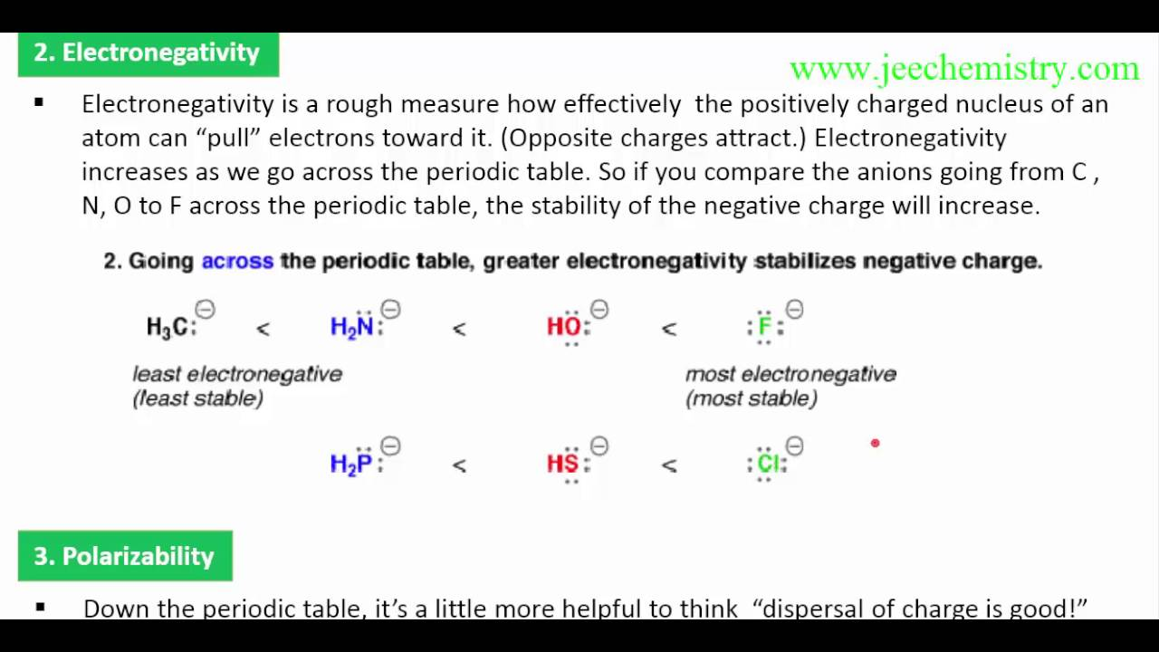 33 there are seven factors that stabilize negative charge there are seven factors that stabilize negative charge carbanion urtaz Images