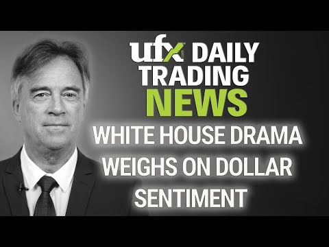 UFXDaily Forex Currency Trading News 21-August-2017