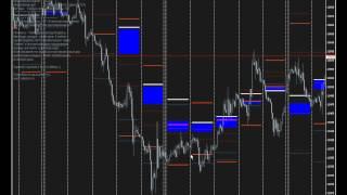GBP/USD и индикатор TST Levels - текущая ситуация на 23.06.2012