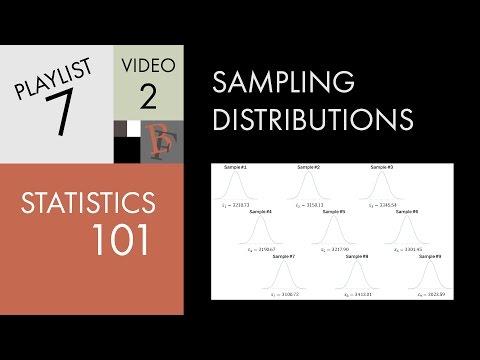 Statistics 101: Sampling Distributions