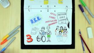Iniciativas Juveniles para la Promoción de los Derechos Sexuales y Reproductivos