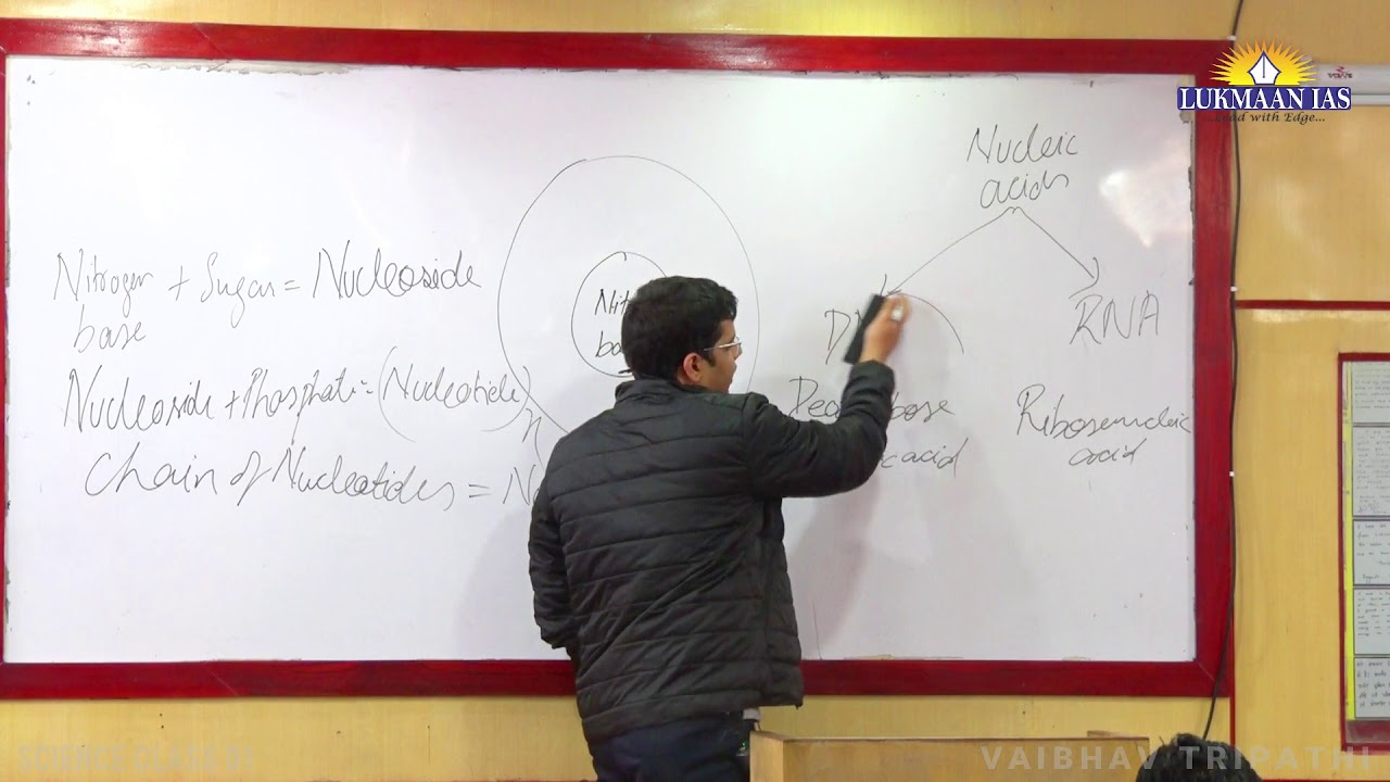 Download SCIENCE & TECH  CLASS 01 BY VAIBHAV TRIPATHI CSE 2019
