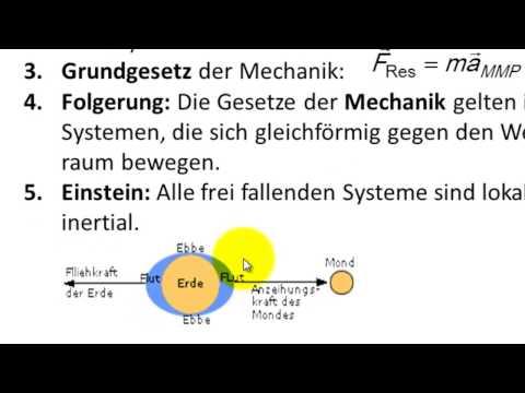 Relativitätstheorie: Lichtgeschwindigkeit als Konstante