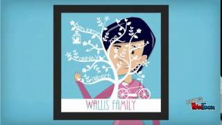 iMake UK Personalised Family Tree Papercut