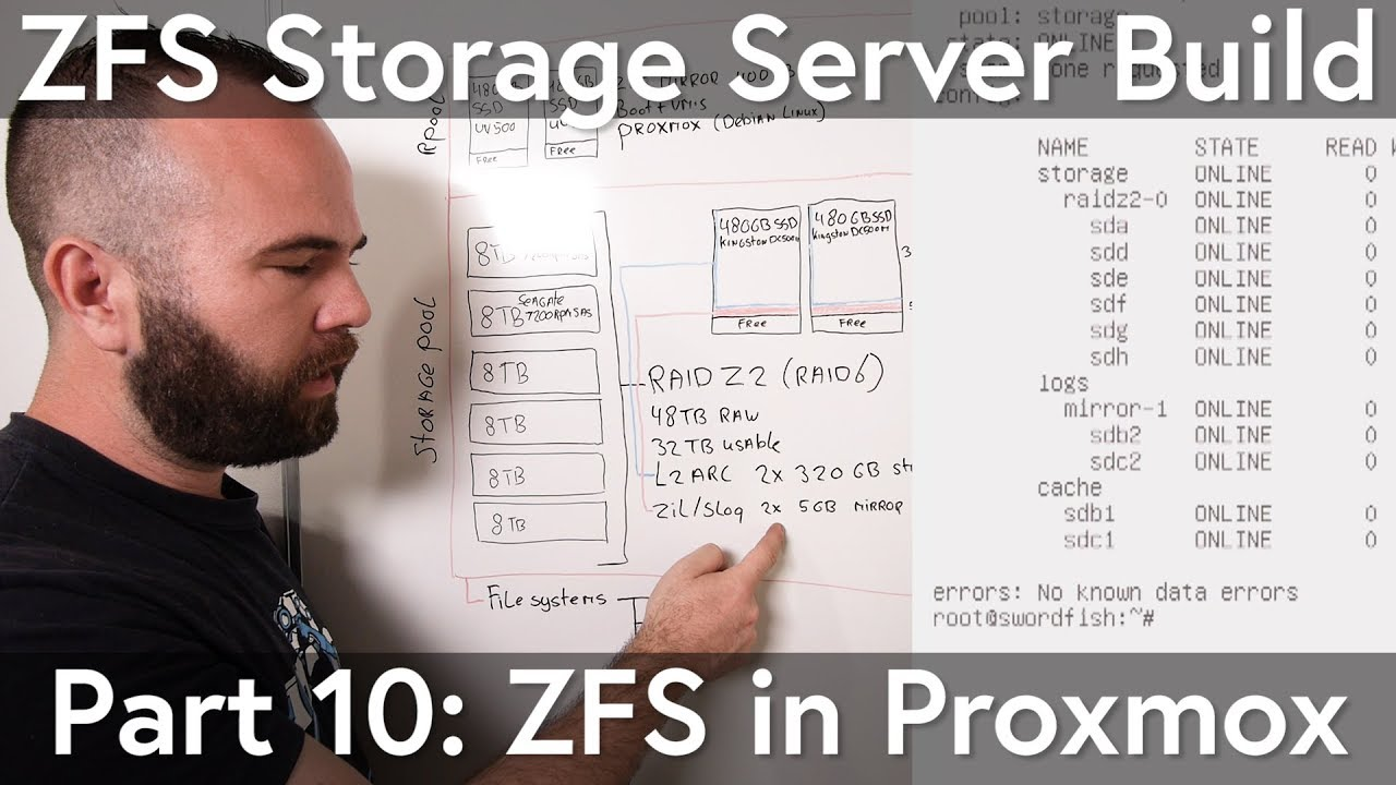 ZFS Storage Server: Setup ZFS in Proxmox from Command Line with