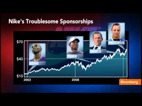 Nike's Stock Rises Despite Celeb Sponsorship Snafus