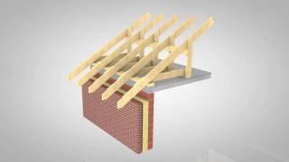 Aansluiting spouwmuur met hellend dak