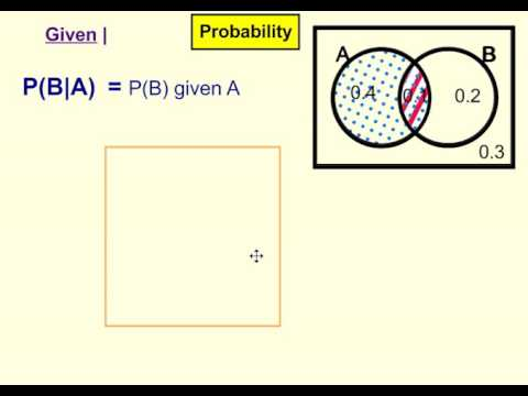 conditional probability,