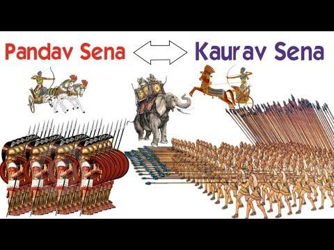 Shocking Secrets about Mahabharata War? Number of elephants and Horses