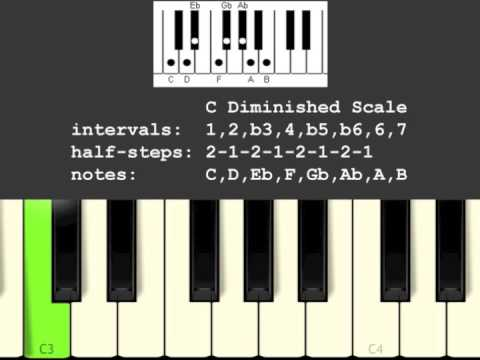 C Diminished Musical Scale Youtube