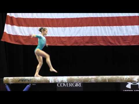 Rio Olympics 2016: Gymnastics Event Final Contenders - Part 2