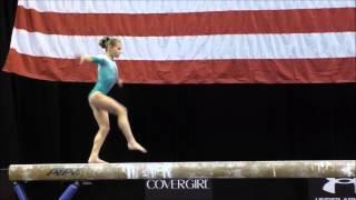 Rio Olympics 2016: Gymnastics Event Final Contenders - Part 2