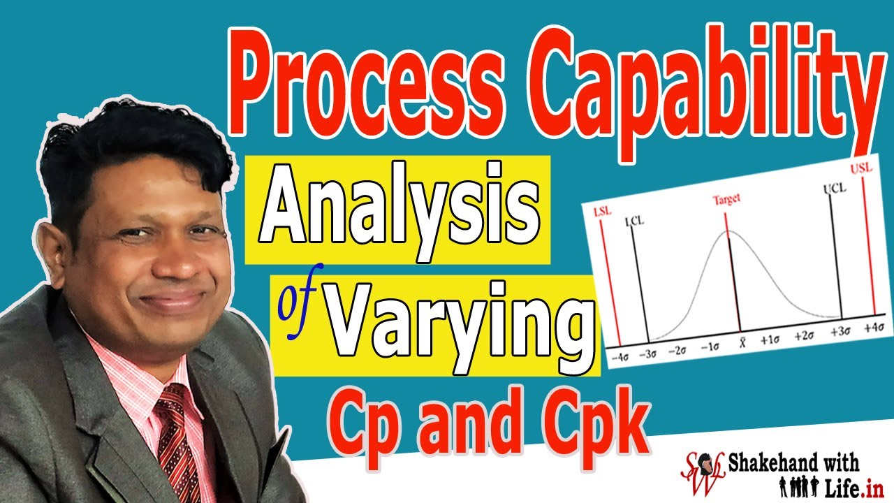Process Capability Index | Cp/Cpk | Cp/Cpk definition | Cp/Cpk Calculation  with Example Problem