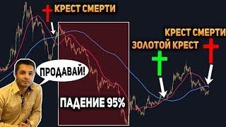 Как Разведут Биткоин Инвесторов!