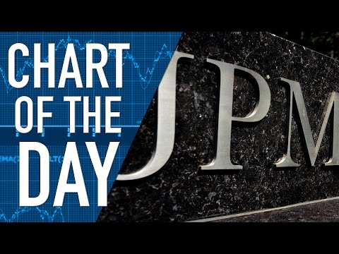 US Bank JP Morgan Chase Stock Closes at a Record High