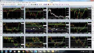 Forex Trading Strategies Part2 - Forex Strategies