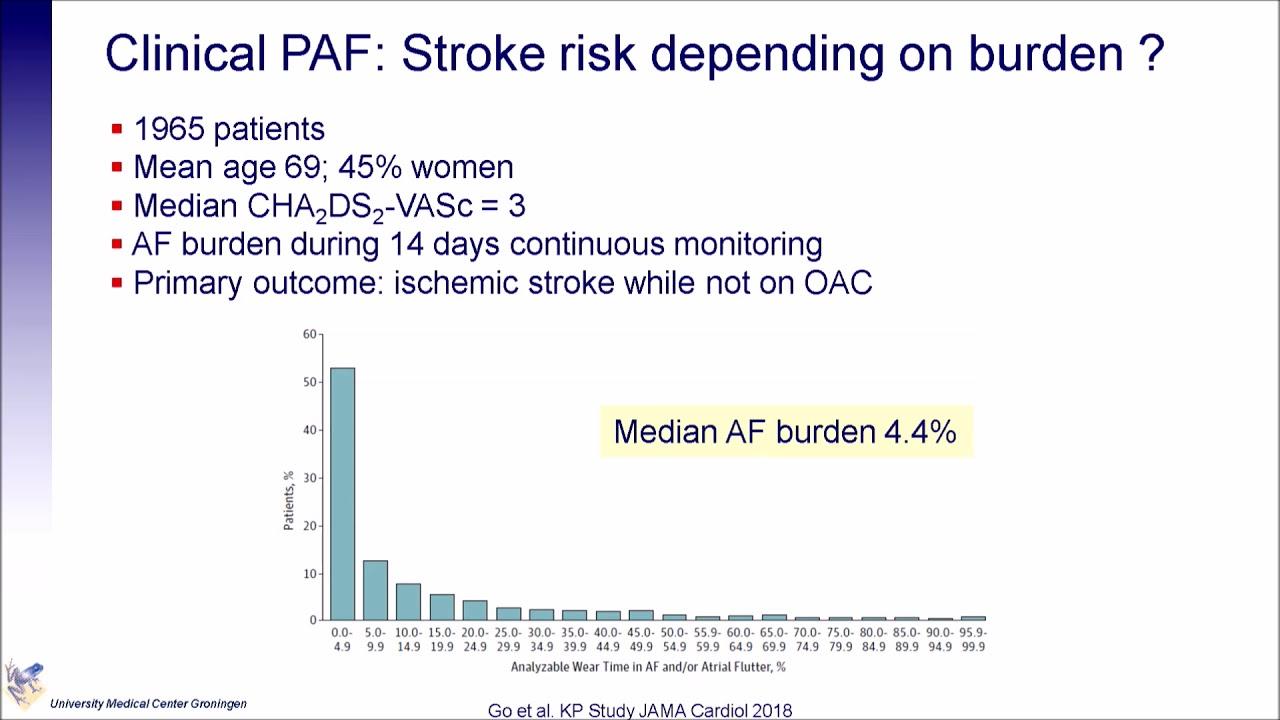 AF burden – the new marker of stroke risk #cardiology