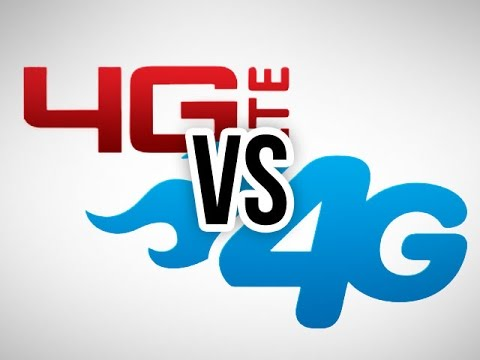 4G H, H+ VS 4G LTE Internet speed test on Metro Pcs Network