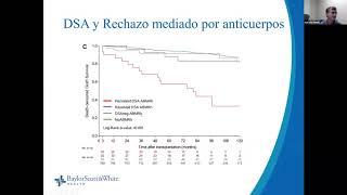 XII Simposio Internacional en Inmunopatología en Trasplante Renal