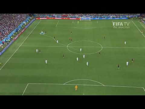 Goalkeeper Analysis - Distribution Clip 2 - FIFA World Cup™ Russia 2018