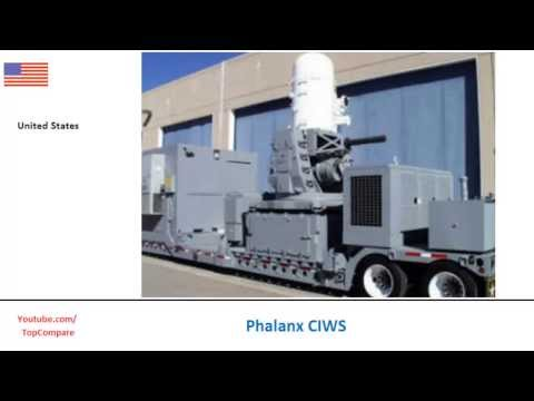 Sea Zenith and Phalanx CIWS, ship defence system performance  comparison