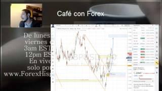 Forex con Café del 24 de enero del 2017