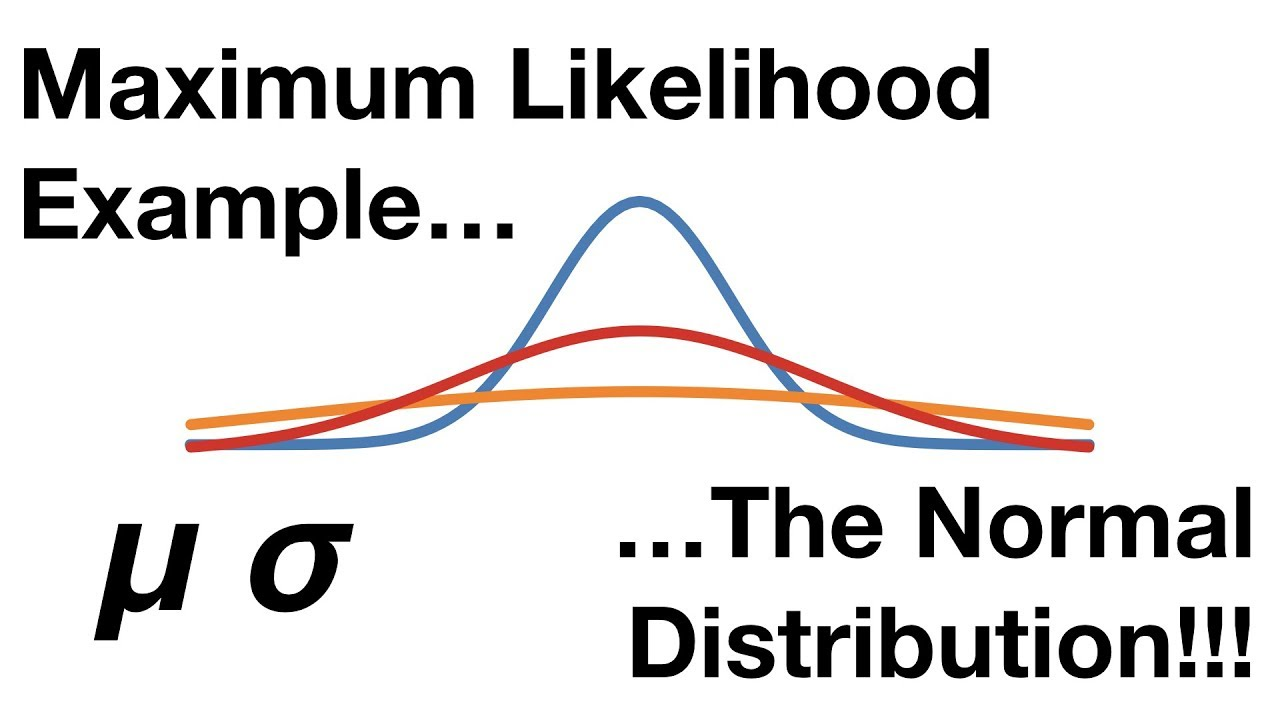 Maximum Likelihood For the Normal Distribution, step-by-step!