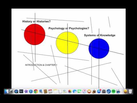 History of Psychology, Lecture 1