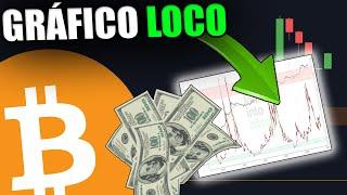 ESTE FRACTAL LOCO DE BITCOIN HA REVELADO ALGO IMPORTANTE