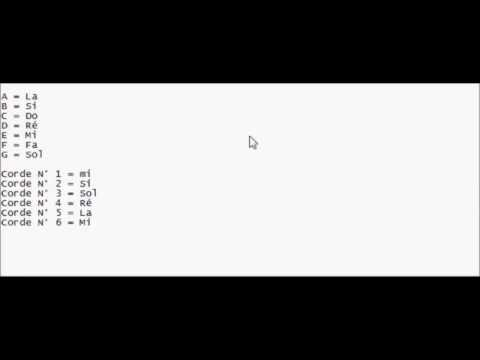 Les notes de la GUITARE en ANGLAIS